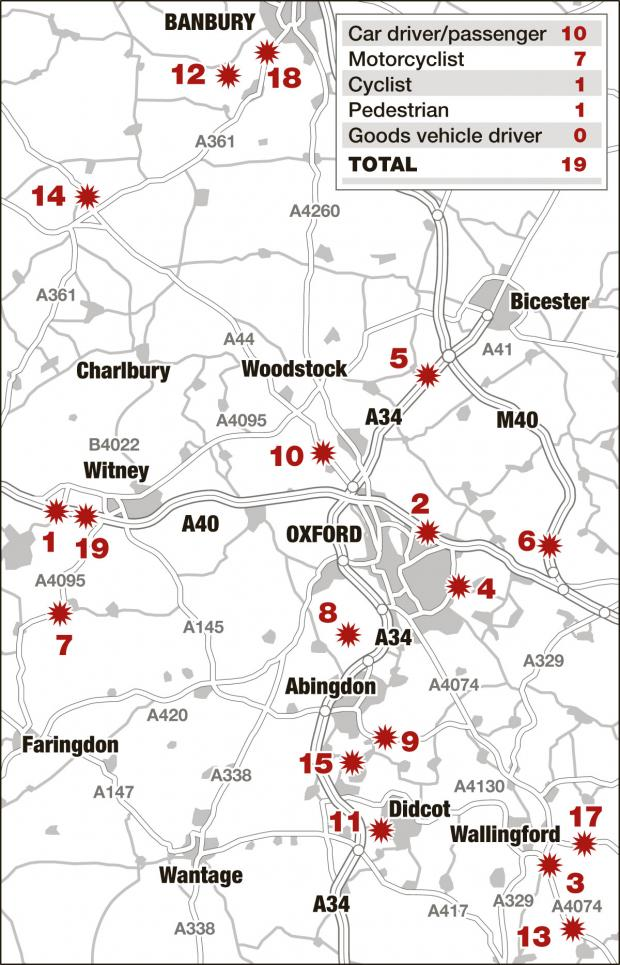 Banbury Cake: oxon road fatalities 2013 map